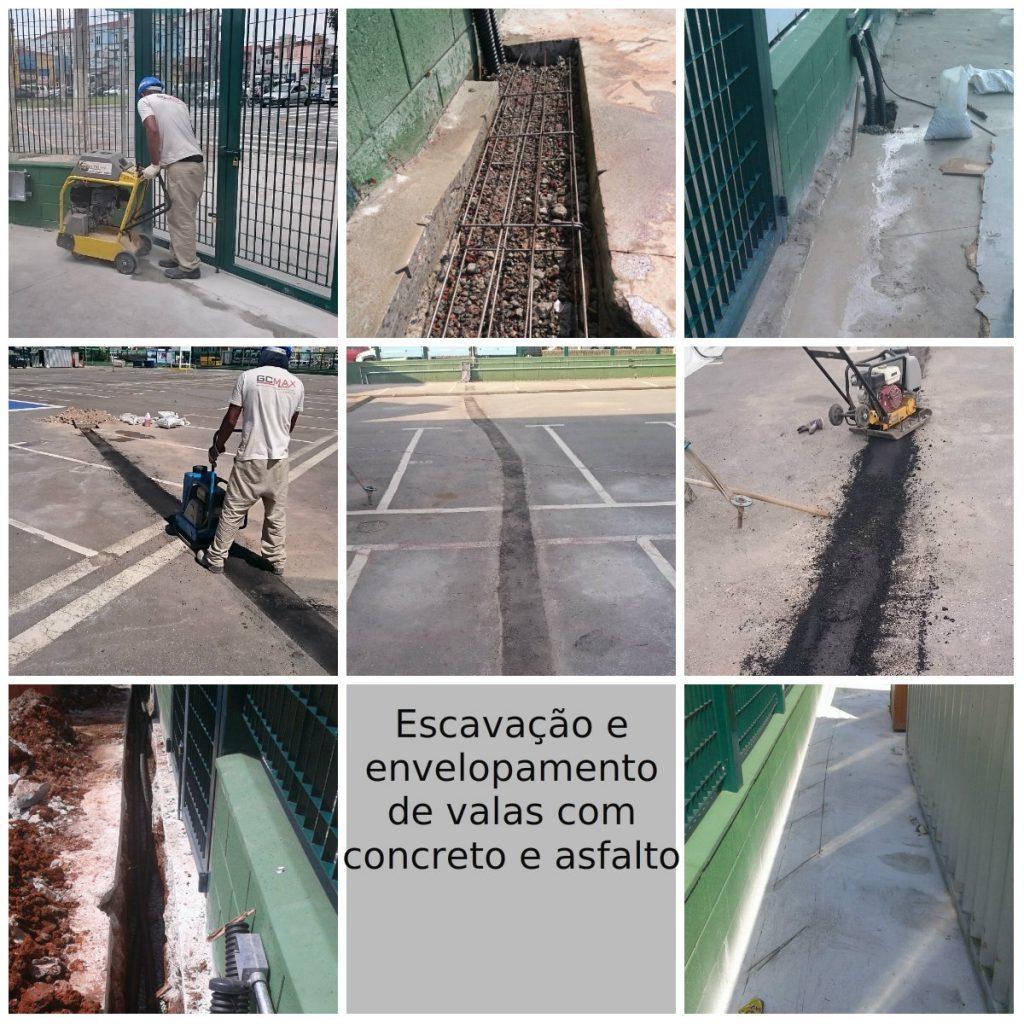 Escavação, Envelopamento de valas com concreto e asfalto